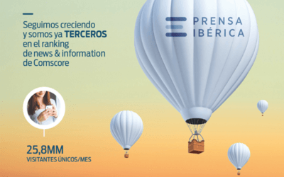 """Prensa Ibérica sigue creciendo y se convierte en el tercer grupo de información español en el ranking de """"news & information"""" según los datos de Comscore Julio 2020"""