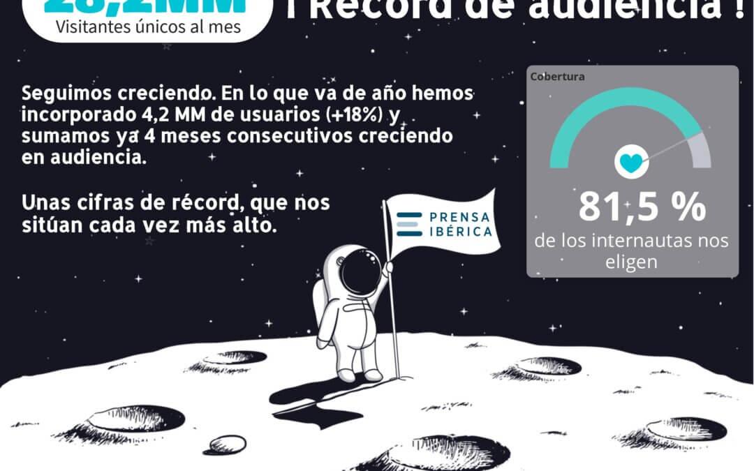 Prensa Ibérica sigue creciendo y supera ya los 28,2 millones de visitantes únicos al mes.
